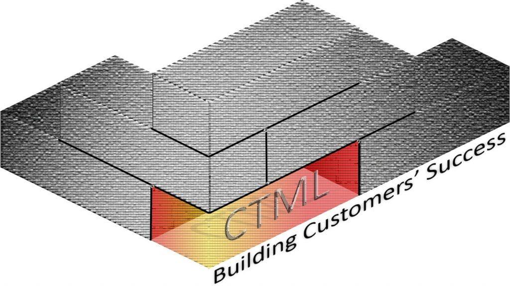 Cornerstore Technology Management Limited